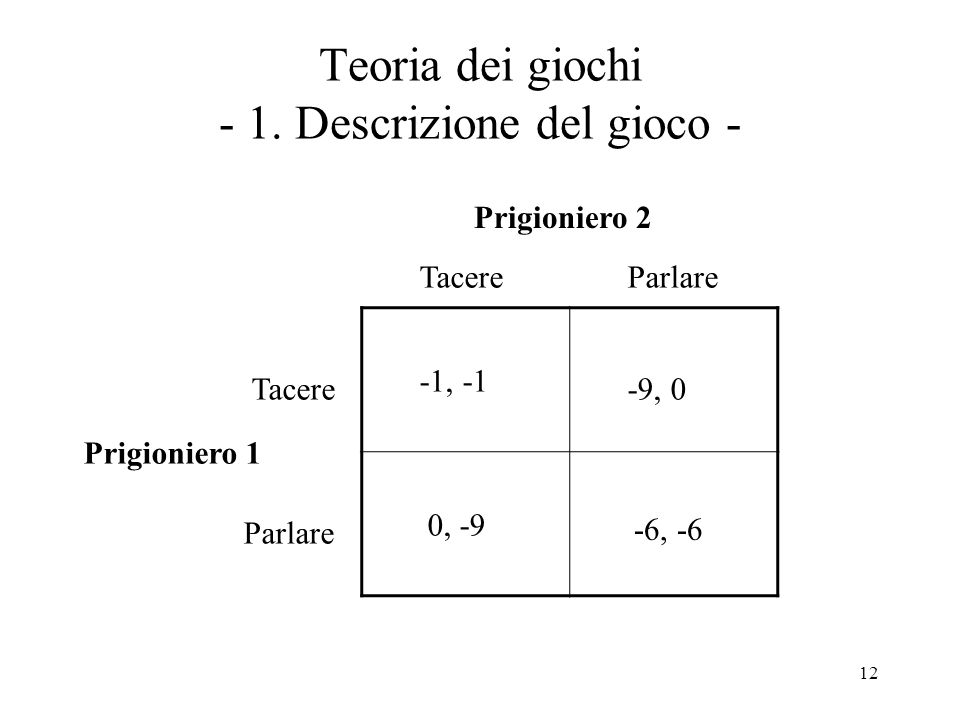 Teoria dei giochi - 1. Descrizione del gioco -