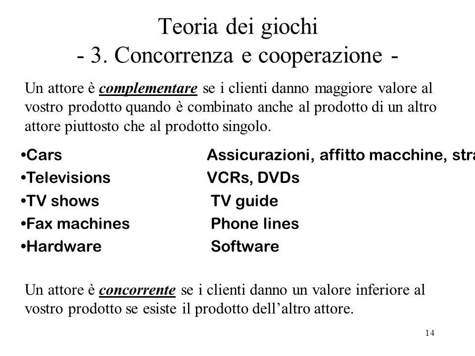 Teoria dei giochi - 3. Concorrenza e cooperazione -