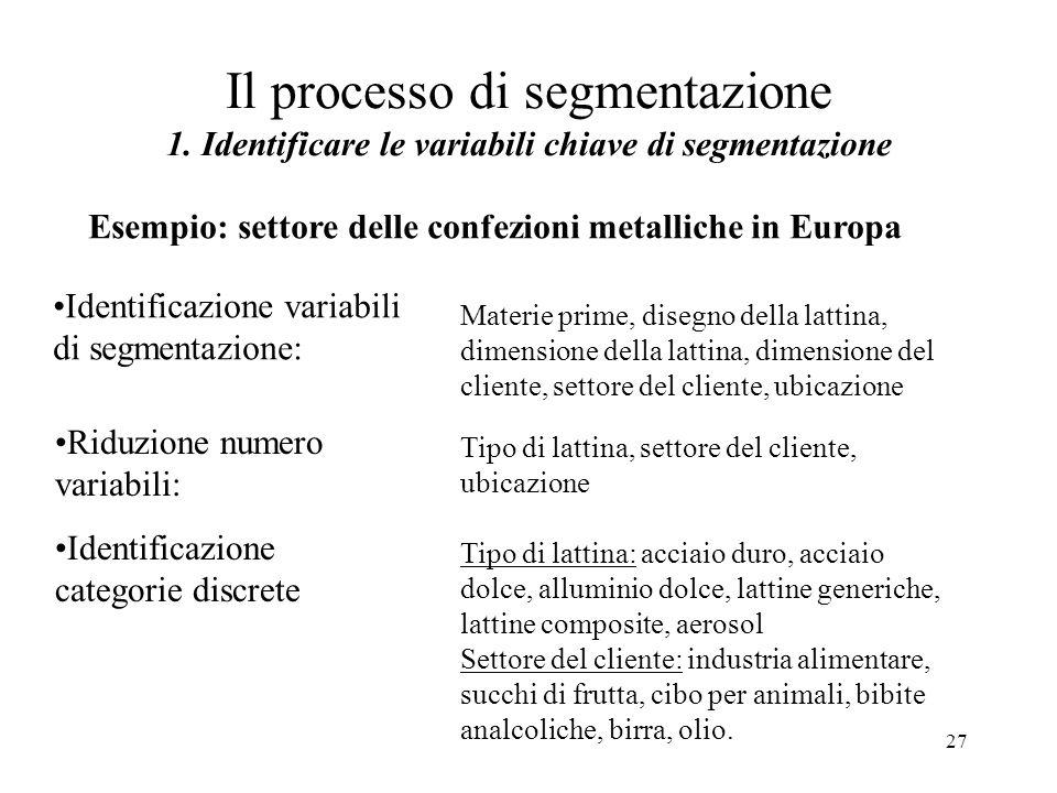 Il processo di segmentazione 1