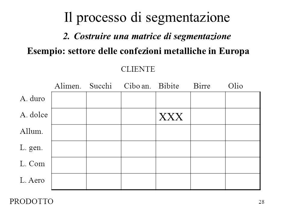 Il processo di segmentazione 2. Costruire una matrice di segmentazione