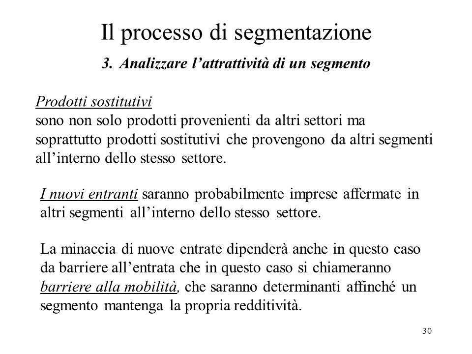 Il processo di segmentazione 3