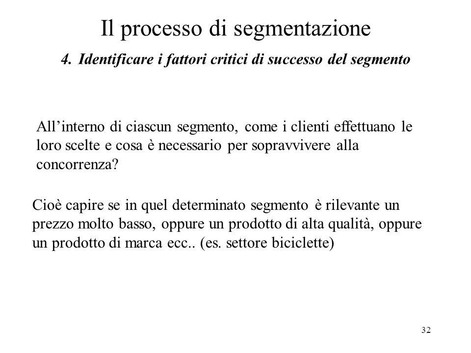 Il processo di segmentazione 4