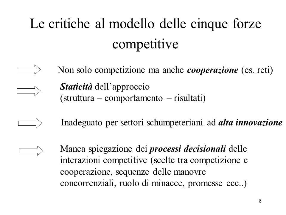 Le critiche al modello delle cinque forze competitive