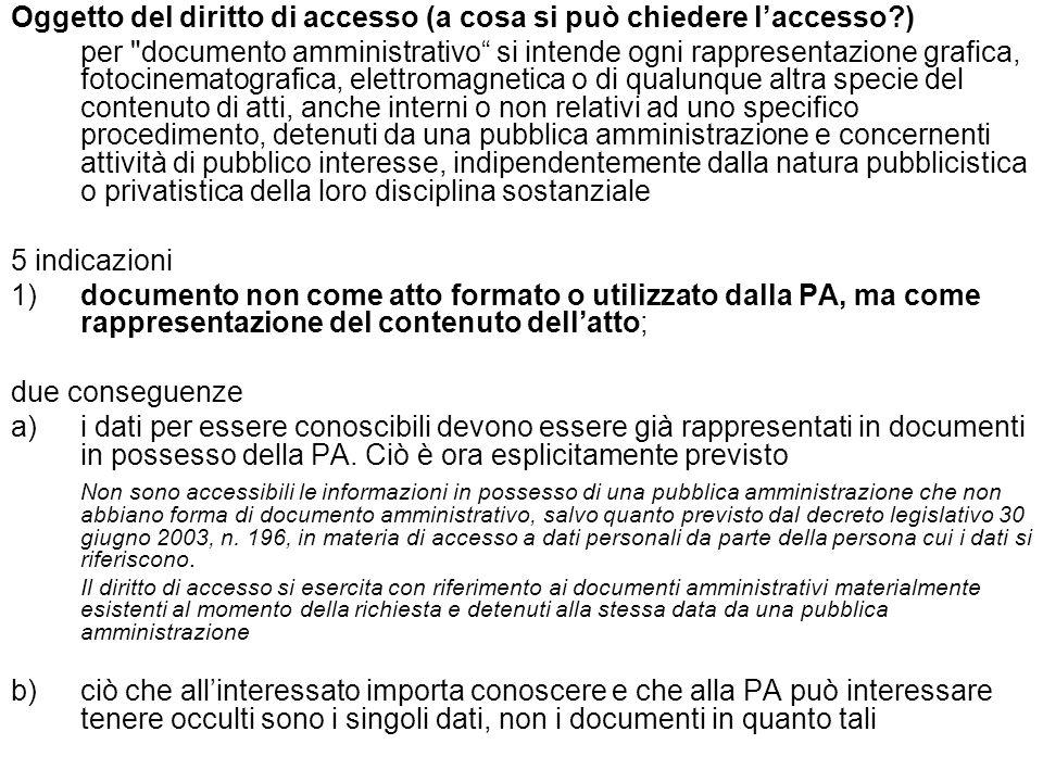 Oggetto del diritto di accesso (a cosa si può chiedere l'accesso )