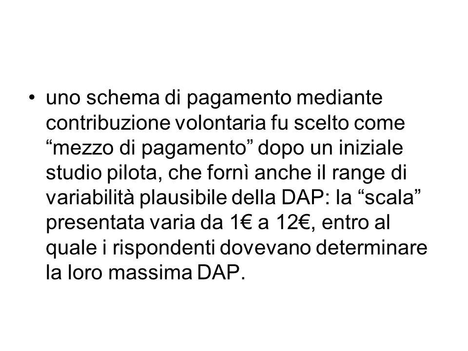 uno schema di pagamento mediante contribuzione volontaria fu scelto come mezzo di pagamento dopo un iniziale studio pilota, che fornì anche il range di variabilità plausibile della DAP: la scala presentata varia da 1€ a 12€, entro al quale i rispondenti dovevano determinare la loro massima DAP.