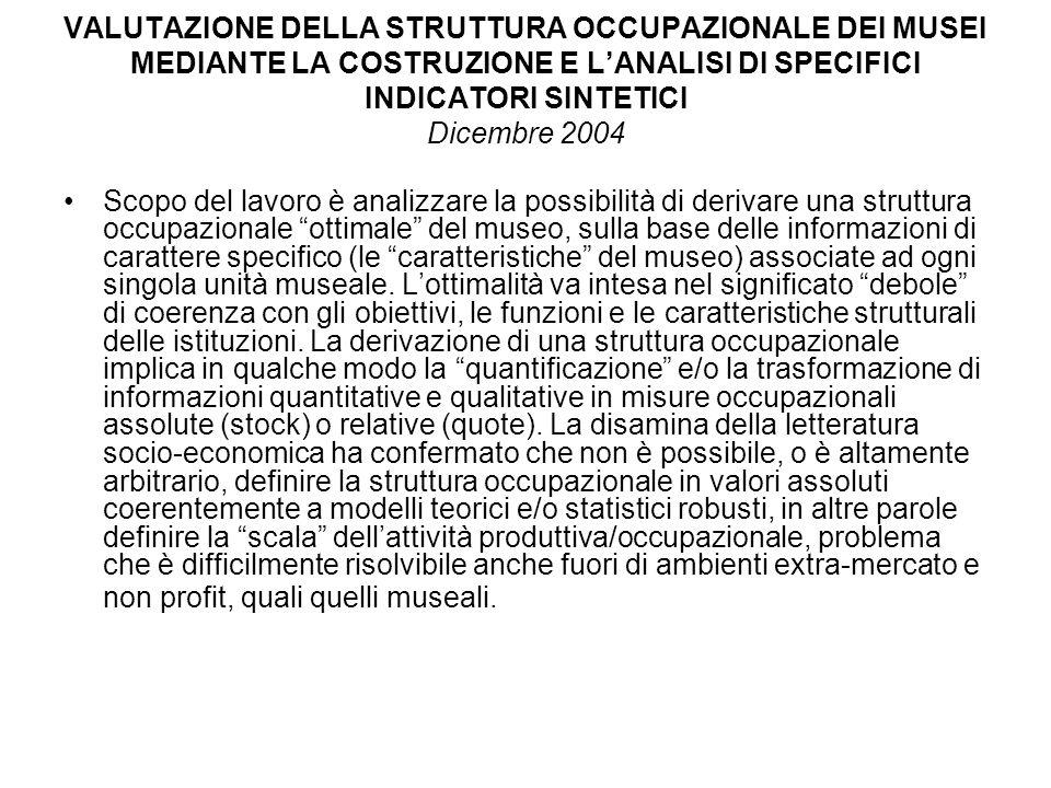VALUTAZIONE DELLA STRUTTURA OCCUPAZIONALE DEI MUSEI MEDIANTE LA COSTRUZIONE E L'ANALISI DI SPECIFICI INDICATORI SINTETICI Dicembre 2004
