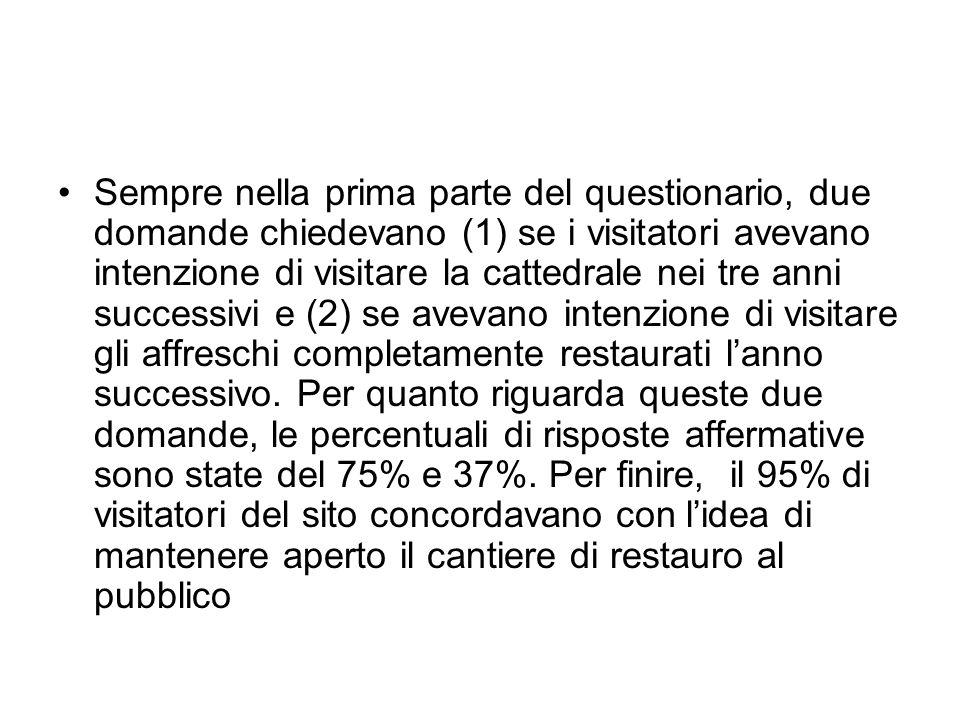 Sempre nella prima parte del questionario, due domande chiedevano (1) se i visitatori avevano intenzione di visitare la cattedrale nei tre anni successivi e (2) se avevano intenzione di visitare gli affreschi completamente restaurati l'anno successivo.