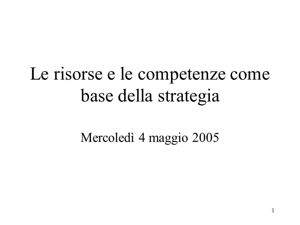 Le risorse e le competenze come base della strategia