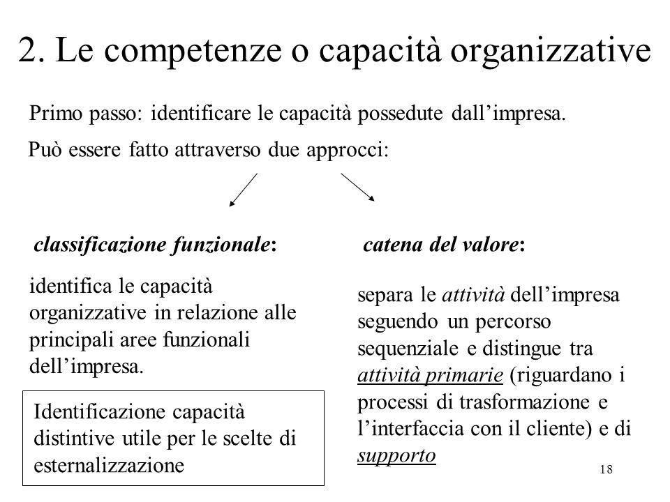 2. Le competenze o capacità organizzative