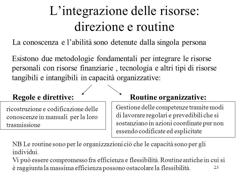 L'integrazione delle risorse: direzione e routine