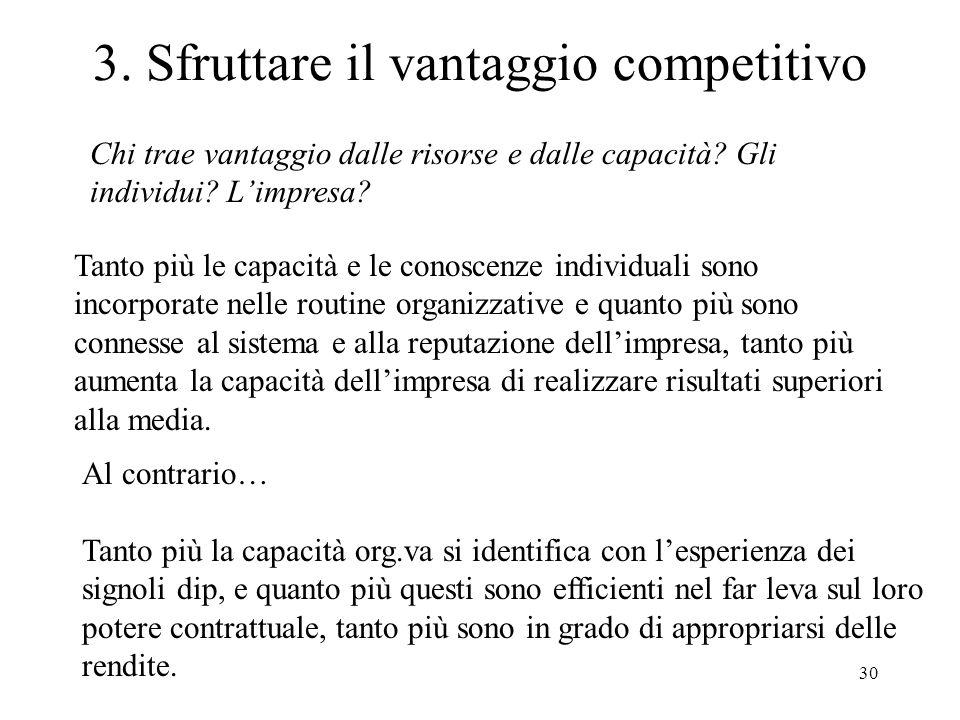 3. Sfruttare il vantaggio competitivo