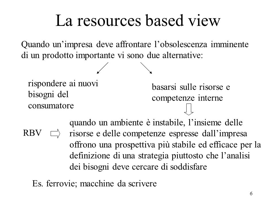 La resources based view