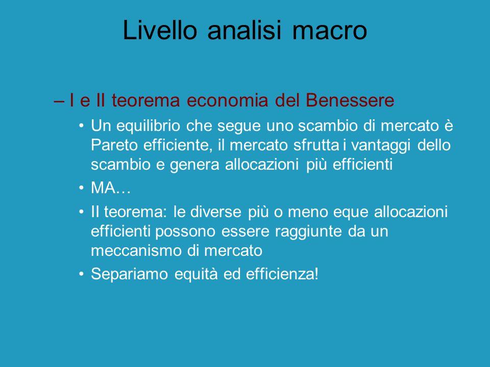 Livello analisi macro I e II teorema economia del Benessere