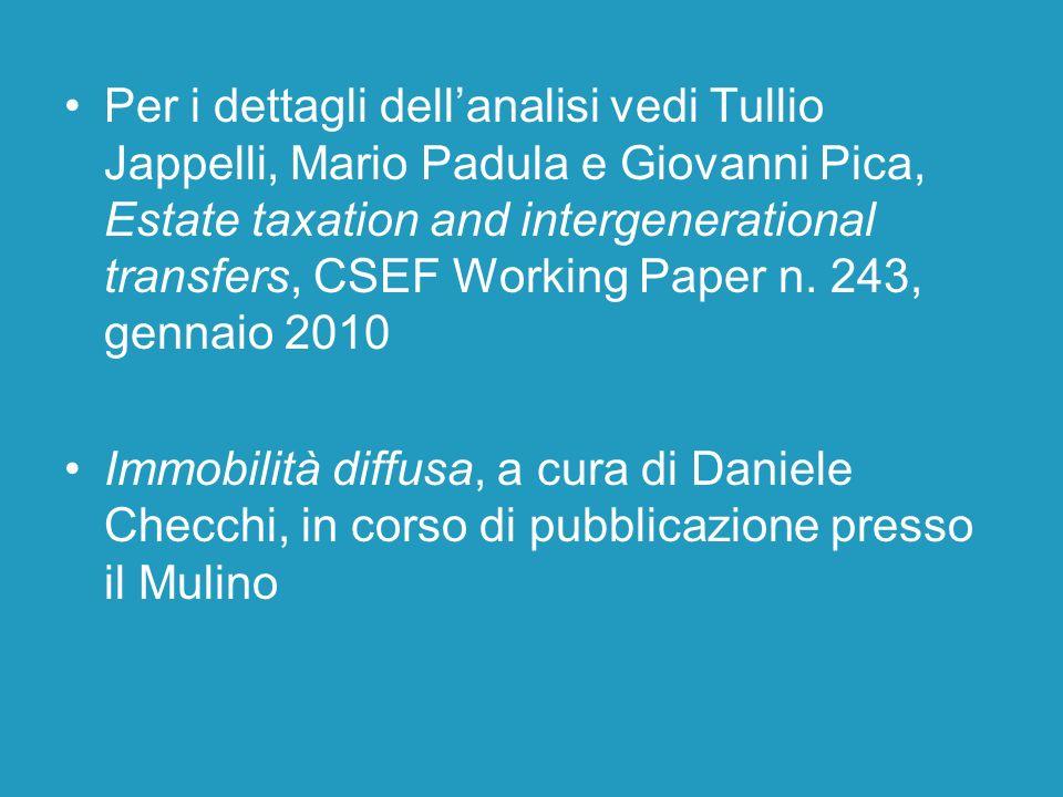Per i dettagli dell'analisi vedi Tullio Jappelli, Mario Padula e Giovanni Pica, Estate taxation and intergenerational transfers, CSEF Working Paper n. 243, gennaio 2010
