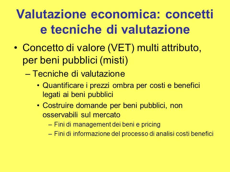 Valutazione economica: concetti e tecniche di valutazione