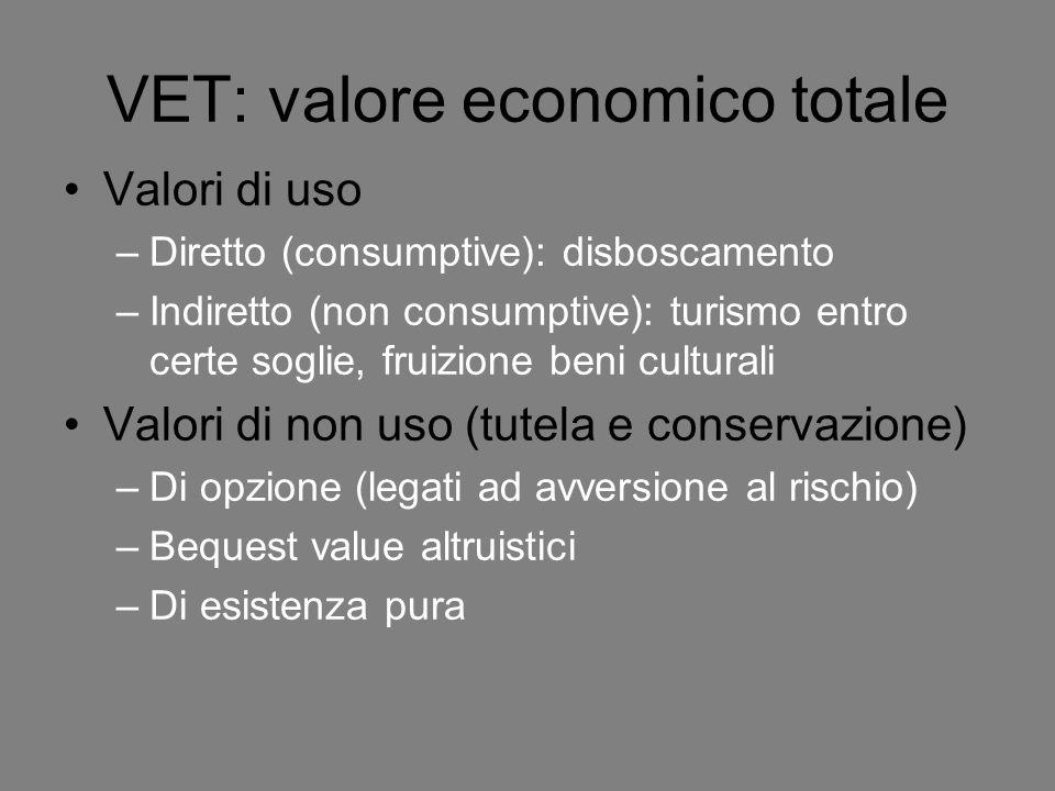 VET: valore economico totale