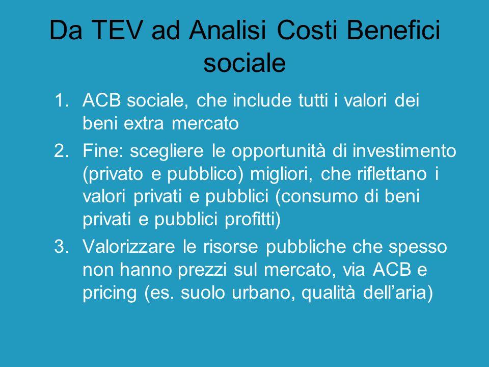 Da TEV ad Analisi Costi Benefici sociale