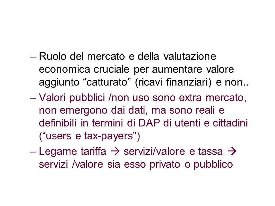 Ruolo del mercato e della valutazione economica cruciale per aumentare valore aggiunto catturato (ricavi finanziari) e non..