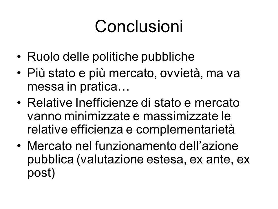 Conclusioni Ruolo delle politiche pubbliche