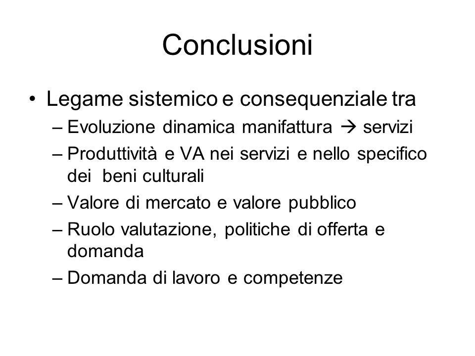 Conclusioni Legame sistemico e consequenziale tra