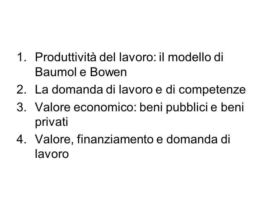 Produttività del lavoro: il modello di Baumol e Bowen