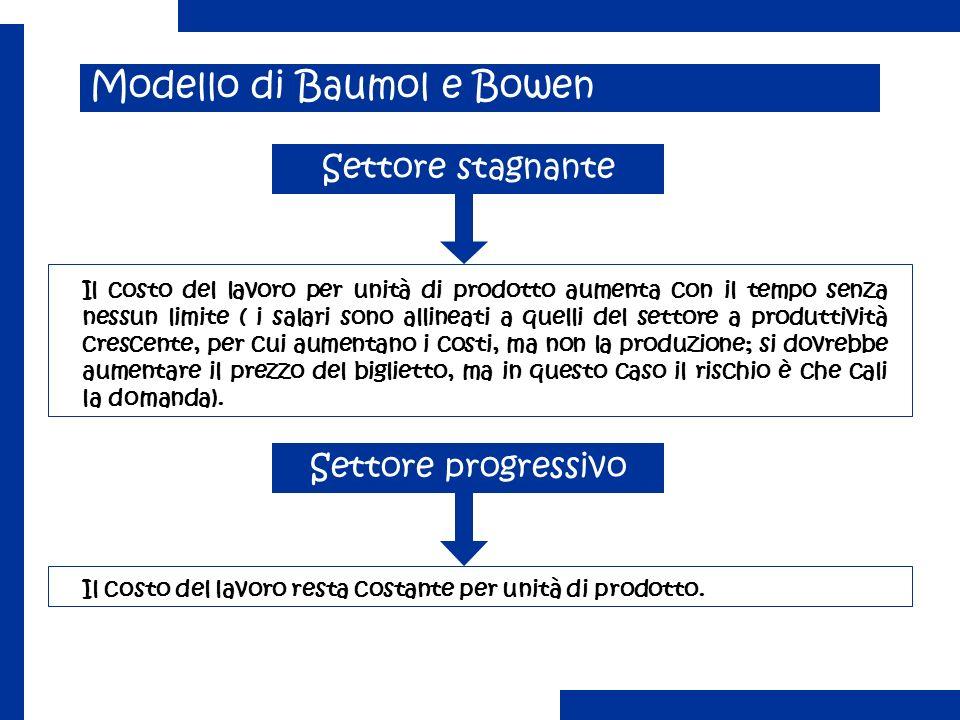 Modello di Baumol e Bowen