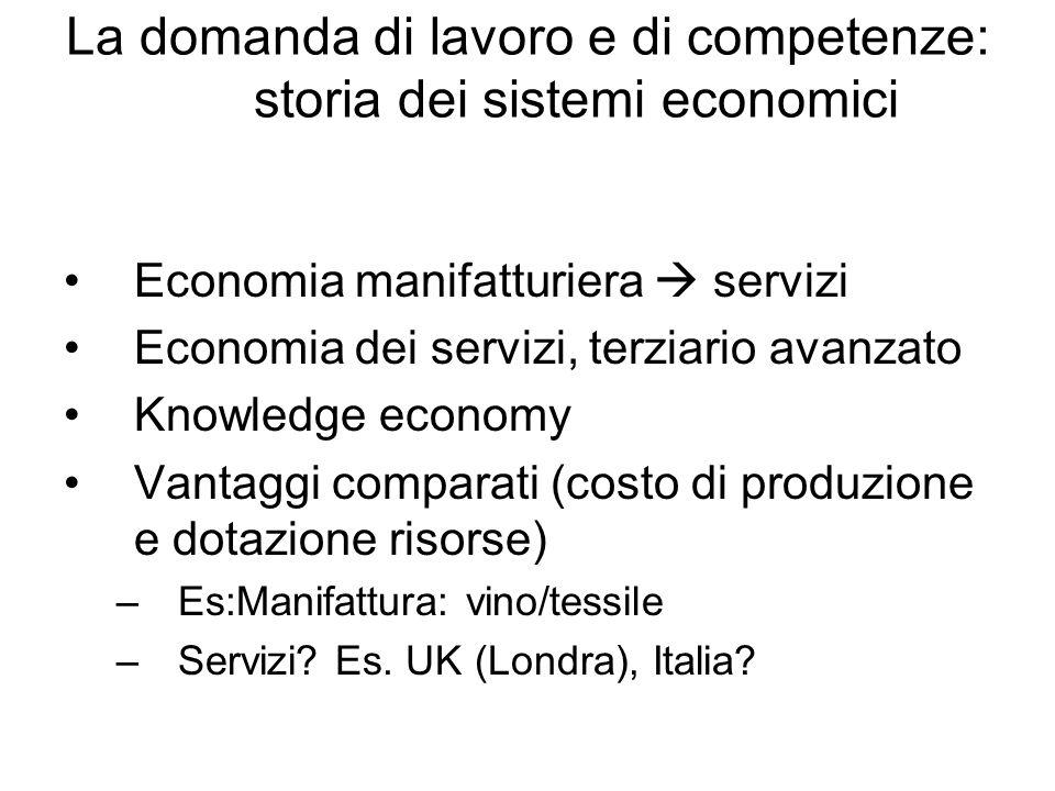 La domanda di lavoro e di competenze: storia dei sistemi economici