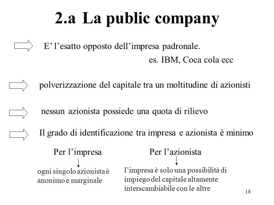 2.a La public company E' l'esatto opposto dell'impresa padronale.