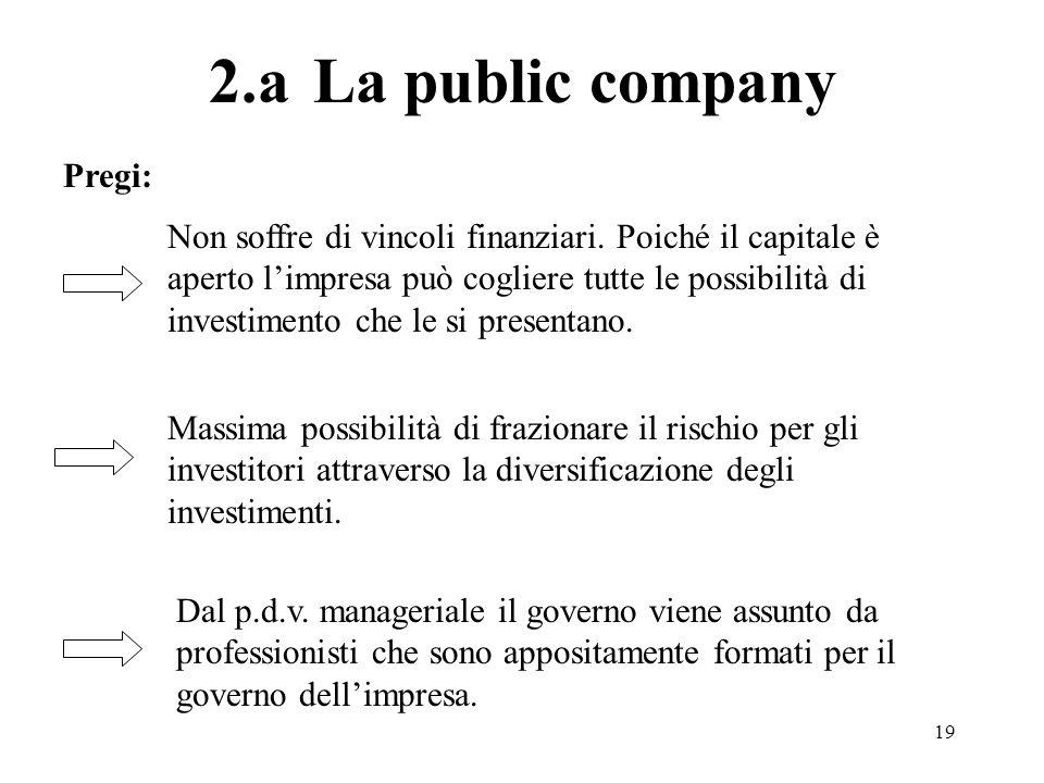 2.a La public company Pregi: