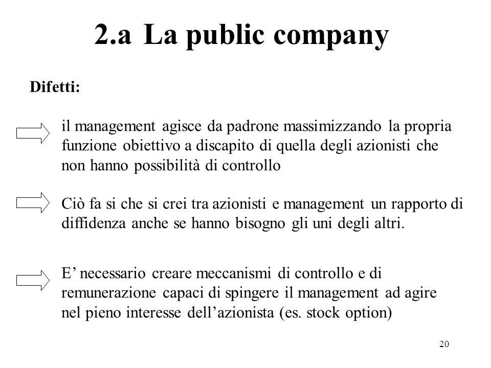 2.a La public company Difetti: