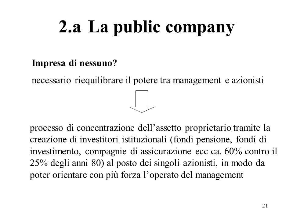 2.a La public company Impresa di nessuno
