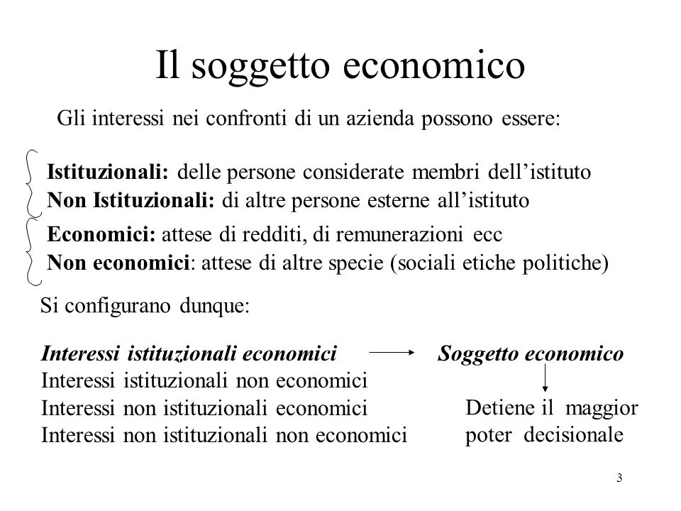 Il soggetto economico Gli interessi nei confronti di un azienda possono essere: Istituzionali: delle persone considerate membri dell'istituto.