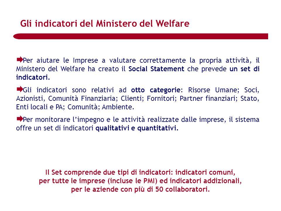 Gli indicatori del Ministero del Welfare