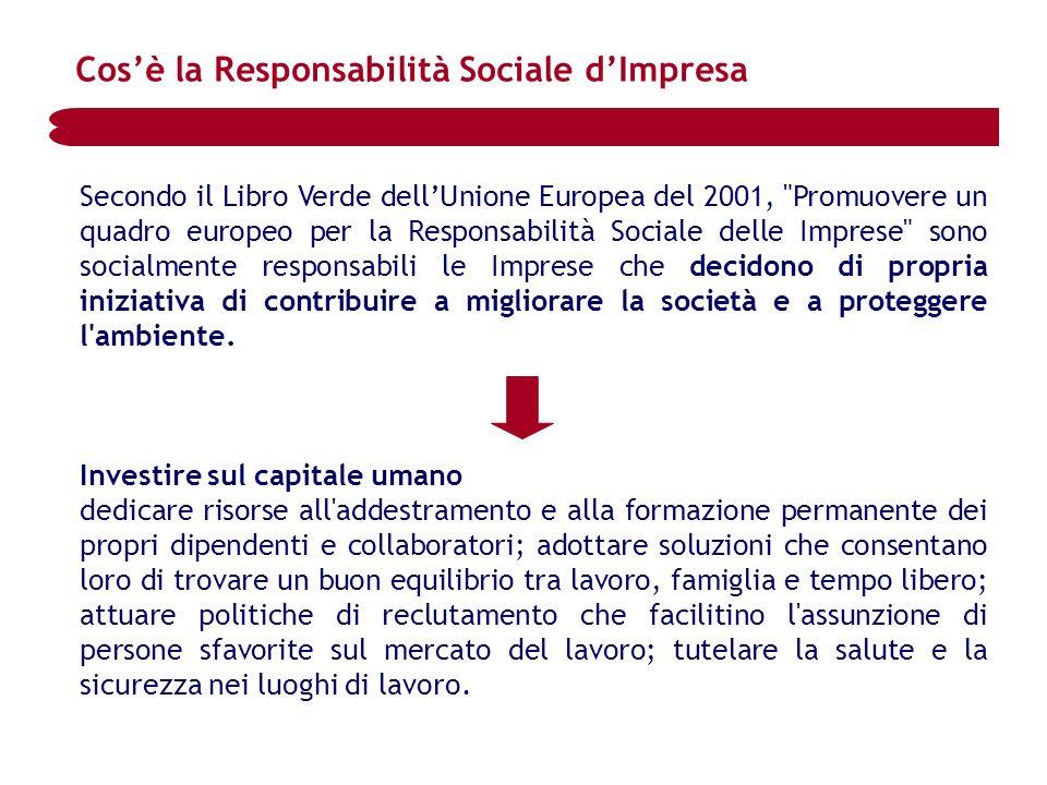 Cos'è la Responsabilità Sociale d'Impresa