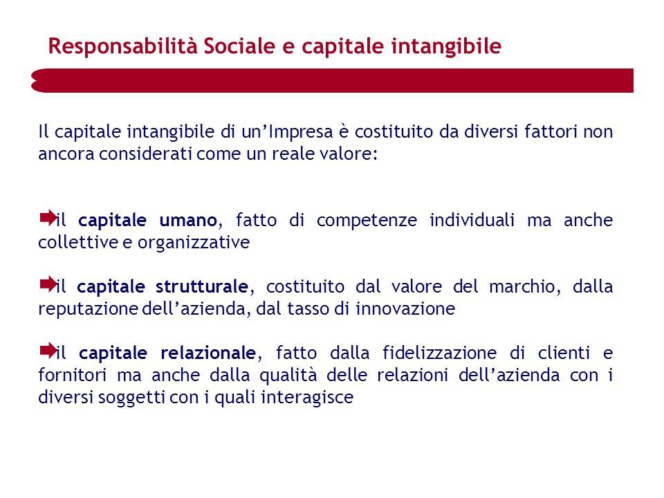 Responsabilità Sociale e capitale intangibile