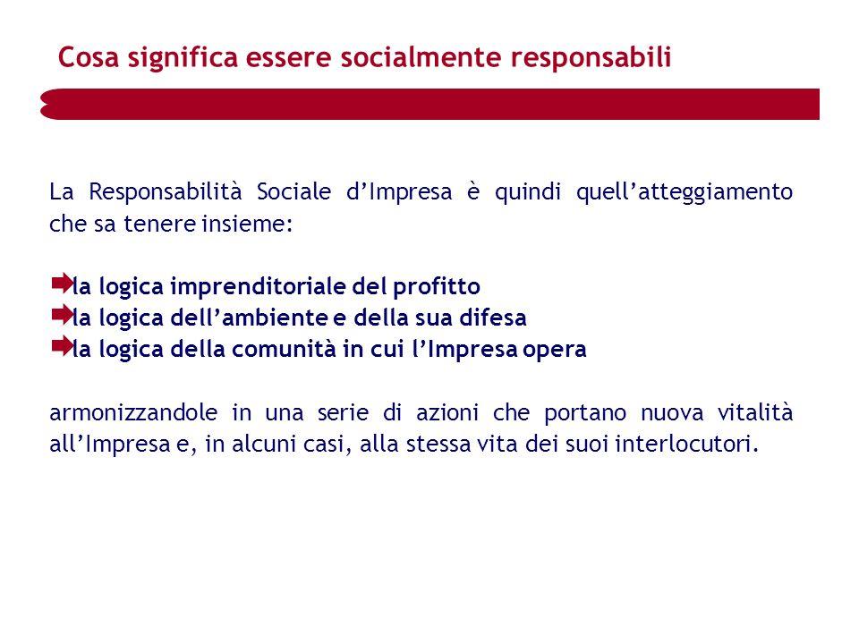 Cosa significa essere socialmente responsabili