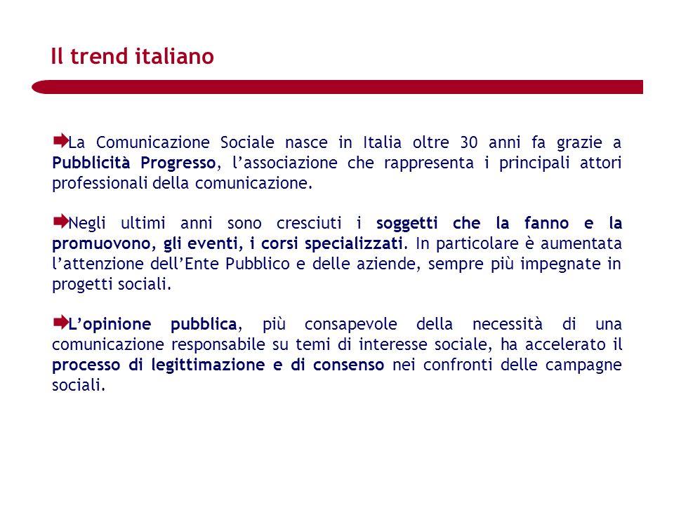 Il trend italiano