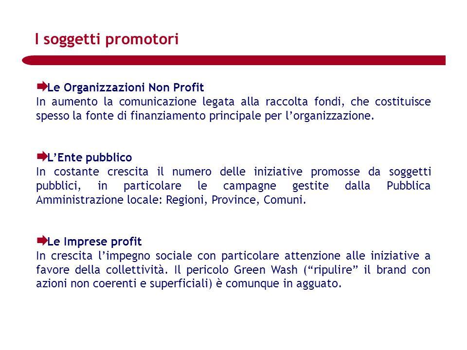 I soggetti promotori Le Organizzazioni Non Profit