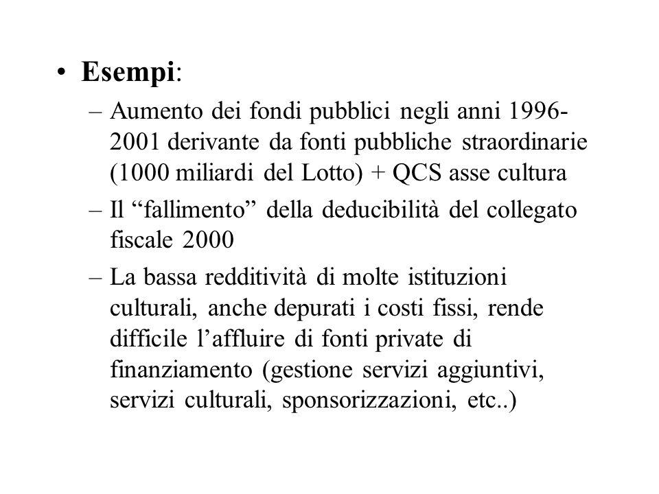 Esempi: Aumento dei fondi pubblici negli anni 1996-2001 derivante da fonti pubbliche straordinarie (1000 miliardi del Lotto) + QCS asse cultura.