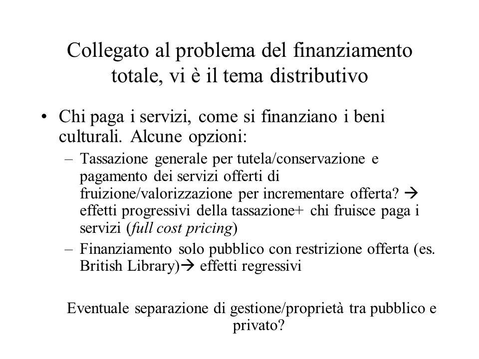 Eventuale separazione di gestione/proprietà tra pubblico e privato