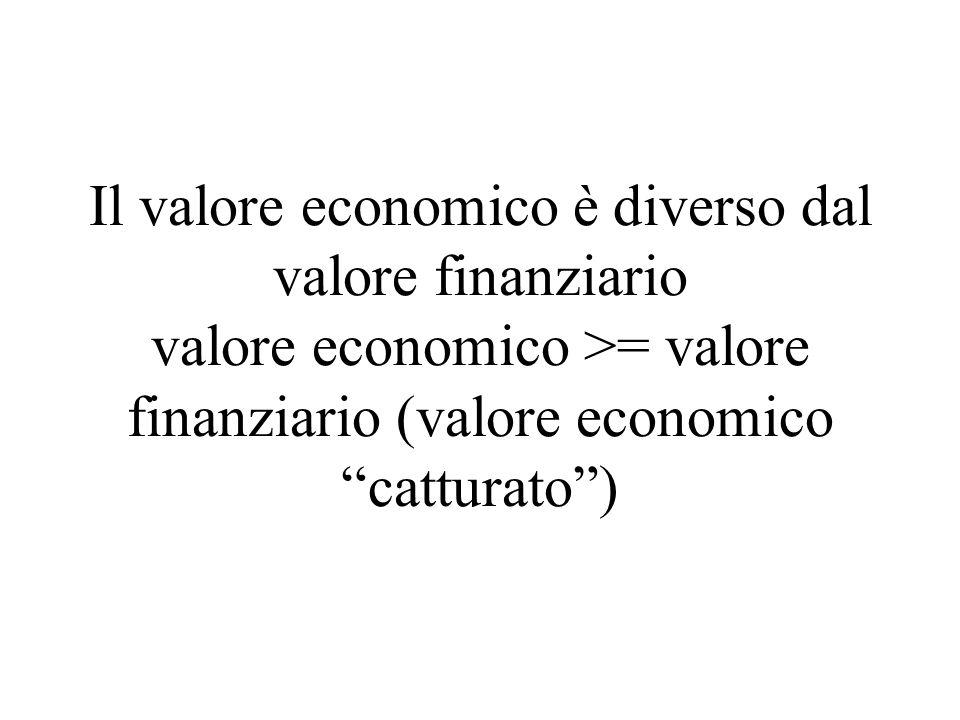 Il valore economico è diverso dal valore finanziario valore economico >= valore finanziario (valore economico catturato )