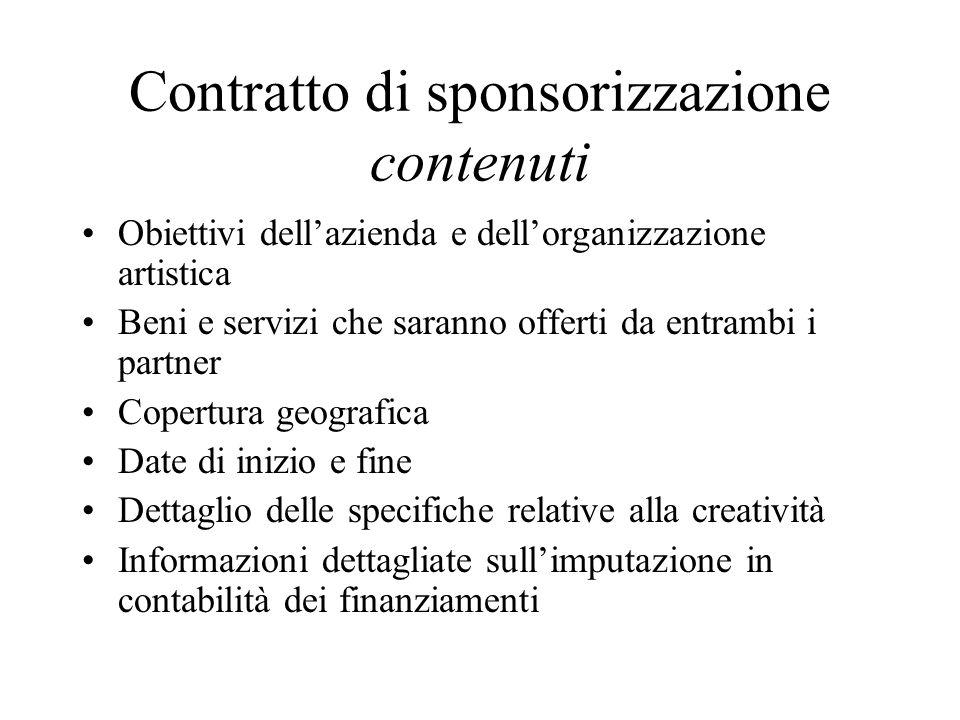 Contratto di sponsorizzazione contenuti