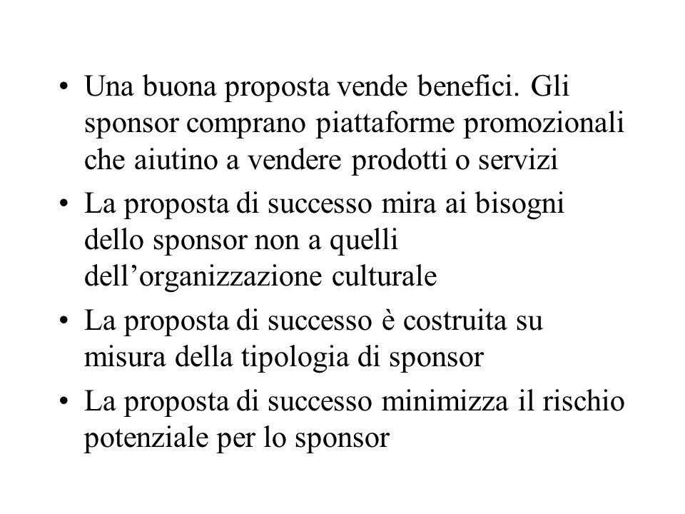 Una buona proposta vende benefici