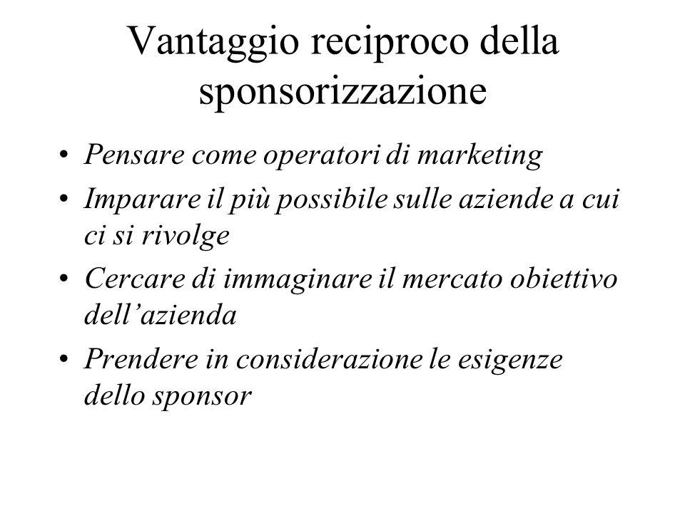 Vantaggio reciproco della sponsorizzazione