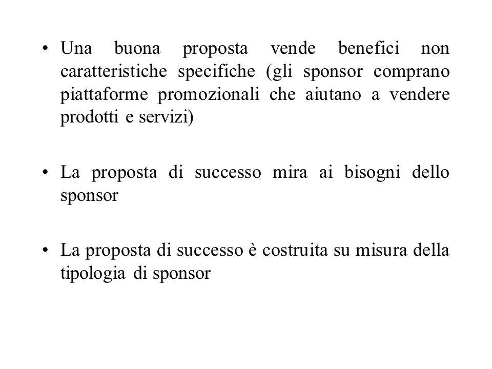 Una buona proposta vende benefici non caratteristiche specifiche (gli sponsor comprano piattaforme promozionali che aiutano a vendere prodotti e servizi)