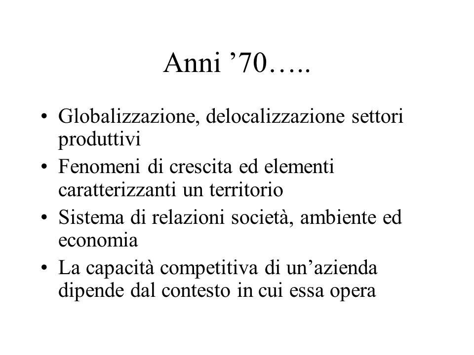 Anni '70….. Globalizzazione, delocalizzazione settori produttivi