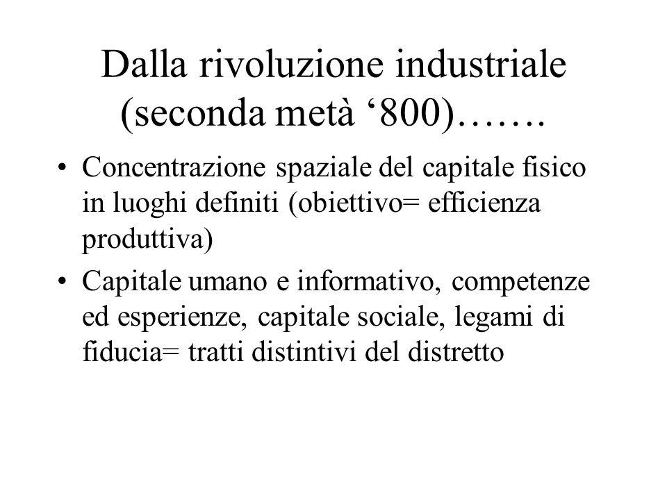 Dalla rivoluzione industriale (seconda metà '800)…….