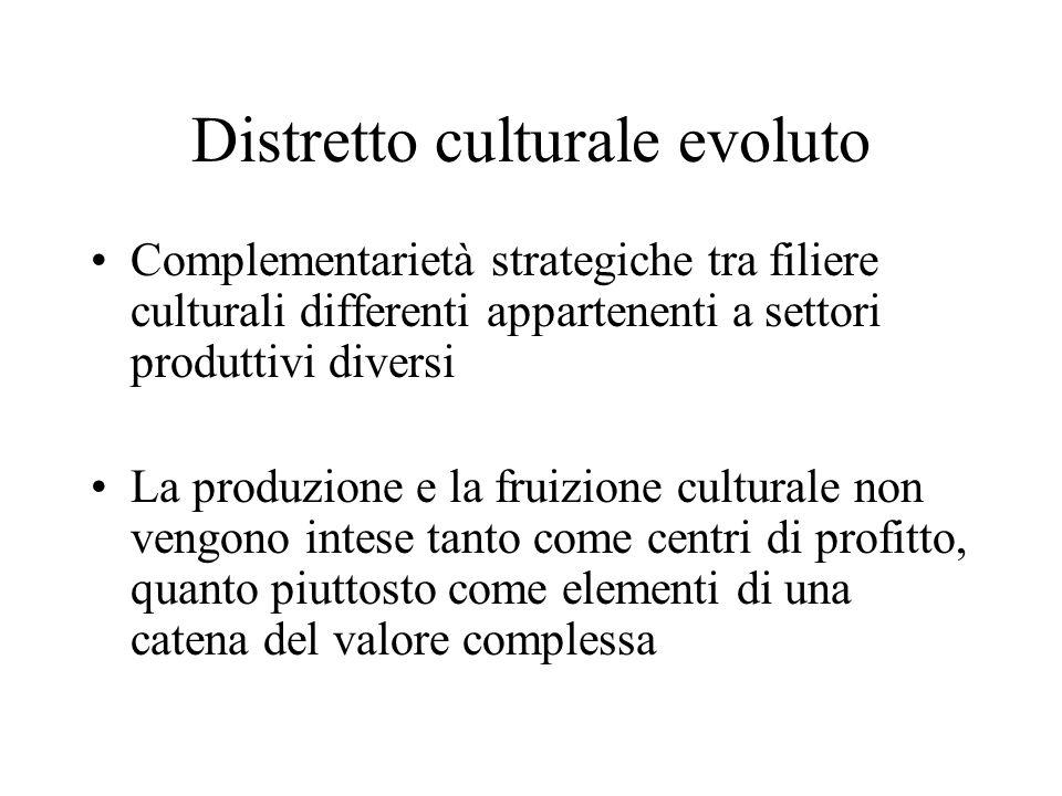 Distretto culturale evoluto
