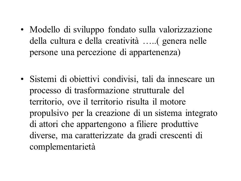 Modello di sviluppo fondato sulla valorizzazione della cultura e della creatività …..( genera nelle persone una percezione di appartenenza)