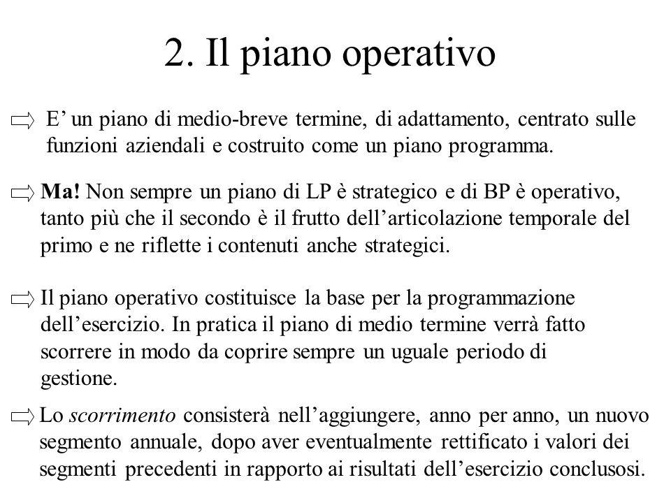 2. Il piano operativoE' un piano di medio-breve termine, di adattamento, centrato sulle funzioni aziendali e costruito come un piano programma.